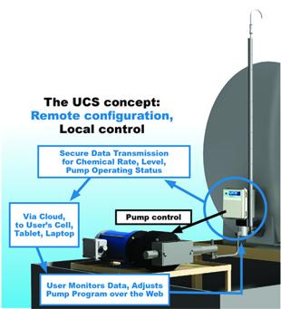 UCS Graphic (Remote- Local) (300x300)